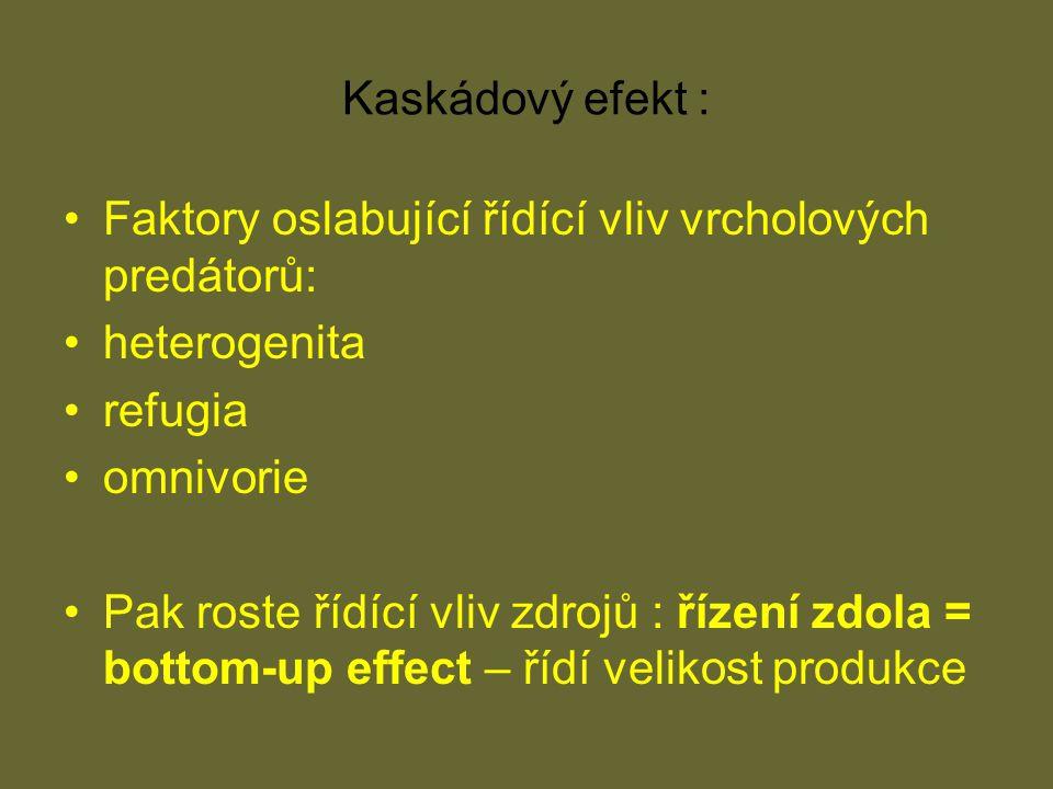 Kaskádový efekt : Faktory oslabující řídící vliv vrcholových predátorů: heterogenita. refugia. omnivorie.