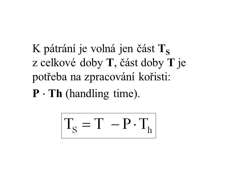 K pátrání je volná jen část TS z celkové doby T, část doby T je potřeba na zpracování kořisti: