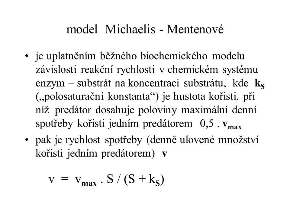 model Michaelis - Mentenové