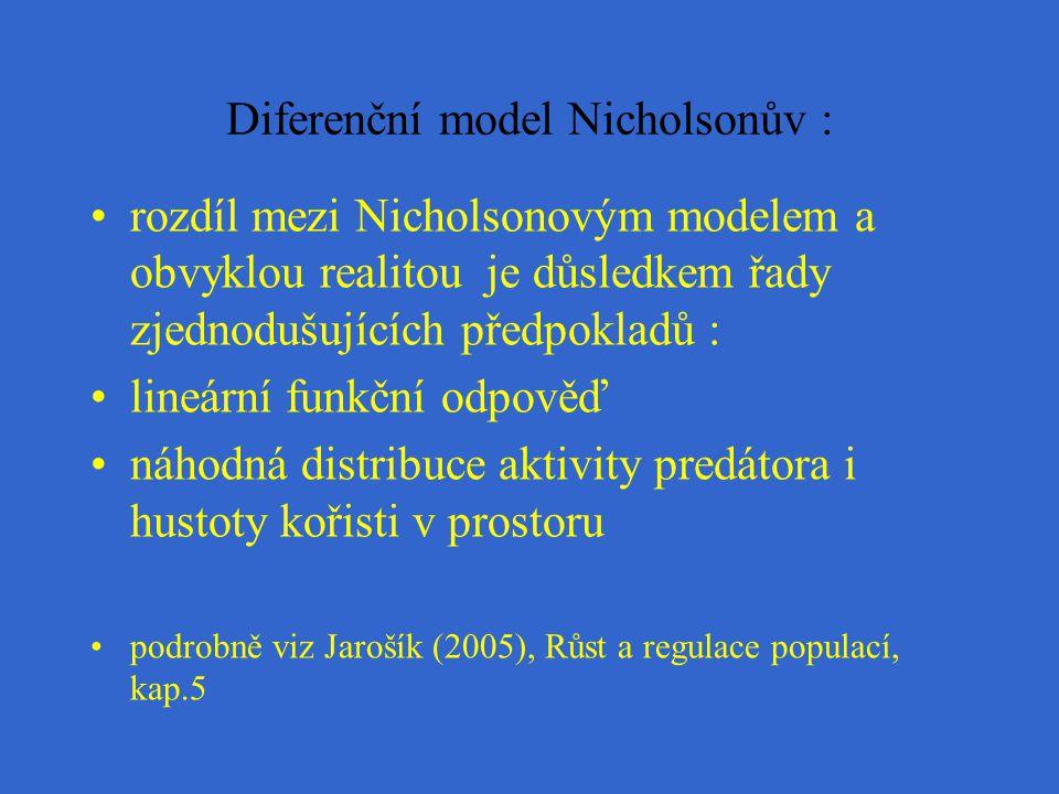 Diferenční model Nicholsonův :