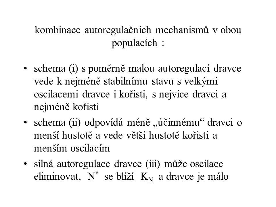 kombinace autoregulačních mechanismů v obou populacích :