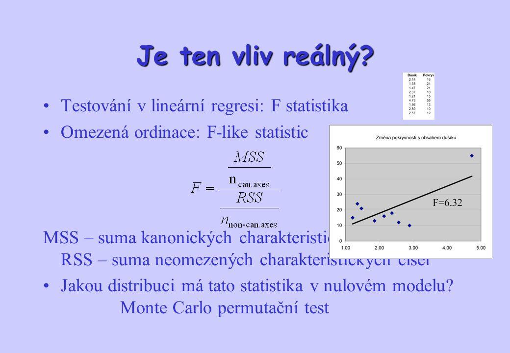 Je ten vliv reálný Testování v lineární regresi: F statistika