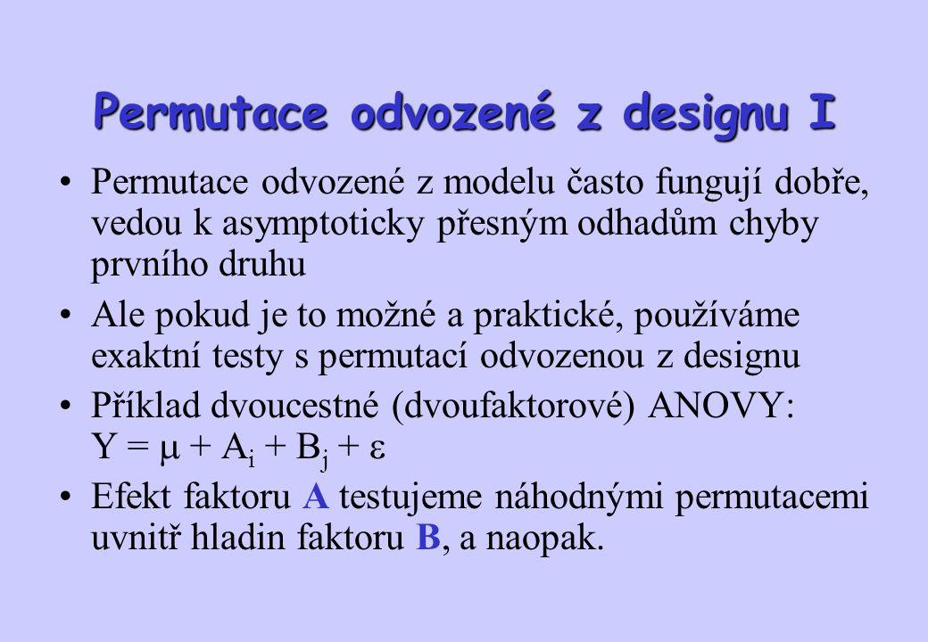Permutace odvozené z designu I