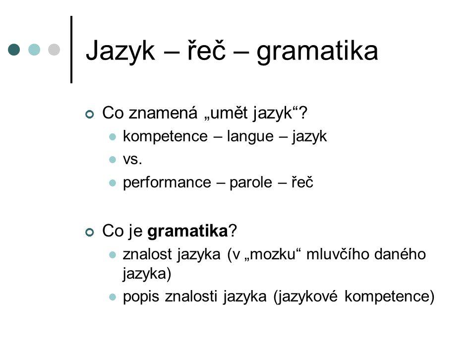 """Jazyk – řeč – gramatika Co znamená """"umět jazyk Co je gramatika"""