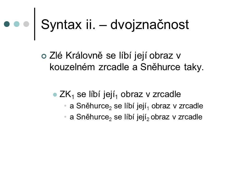 Syntax ii. – dvojznačnost