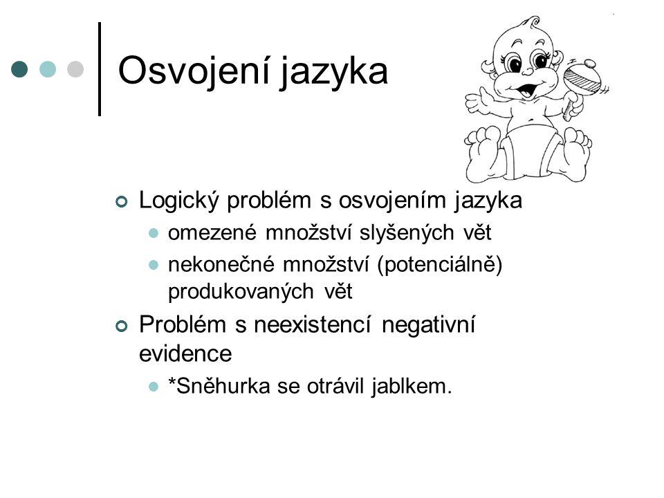 Osvojení jazyka Logický problém s osvojením jazyka