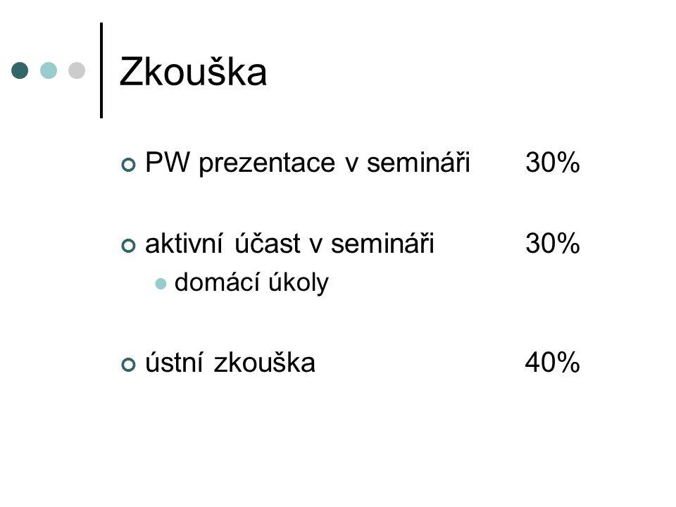 Zkouška PW prezentace v semináři 30% aktivní účast v semináři 30%