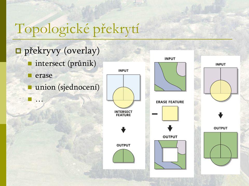 Topologické překrytí překryvy (overlay) intersect (průnik) erase
