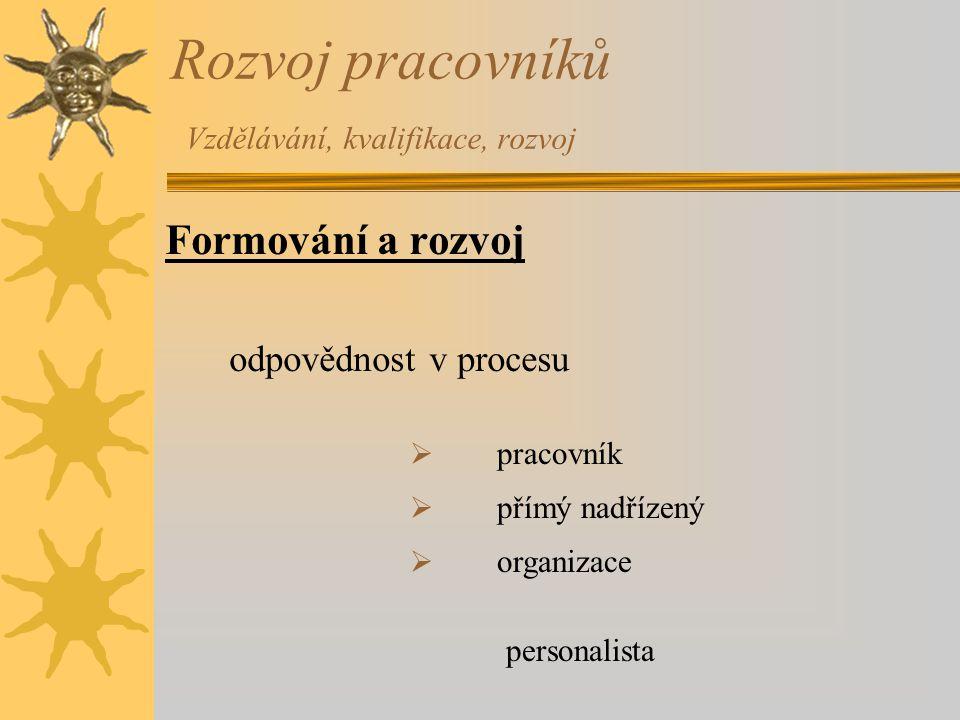 Rozvoj pracovníků Vzdělávání, kvalifikace, rozvoj