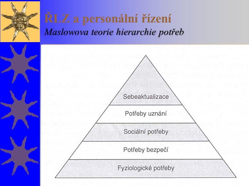 ŘLZ a personální řízení Maslowova teorie hierarchie potřeb