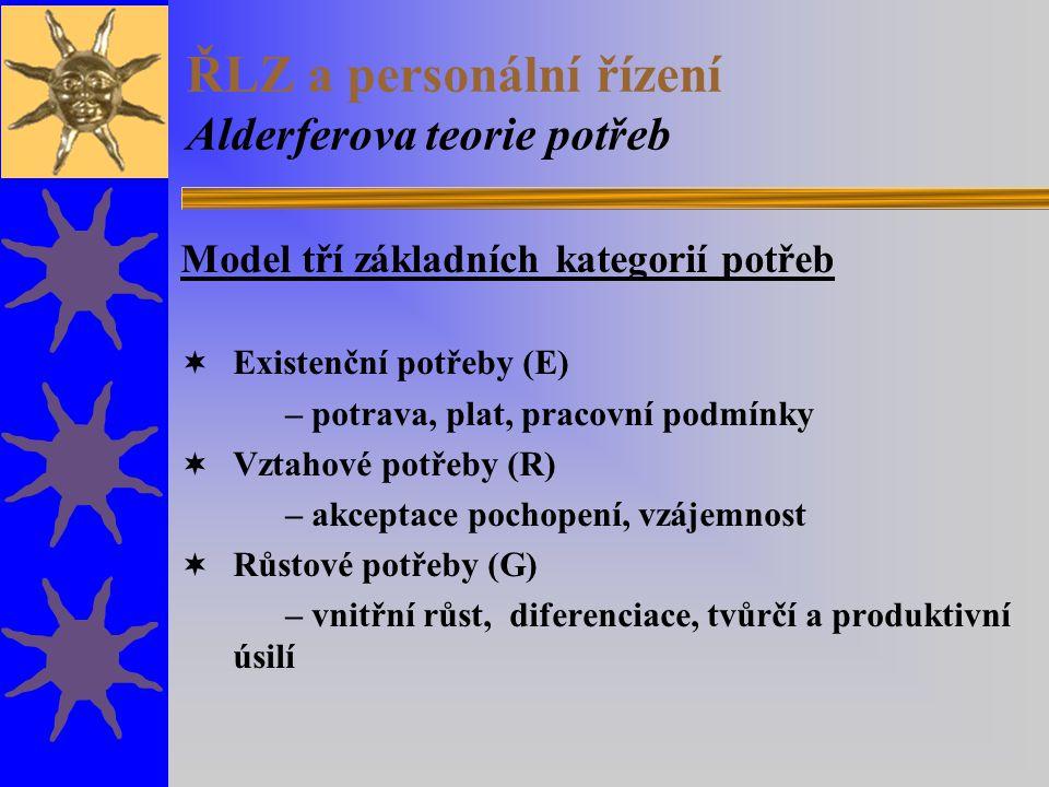 ŘLZ a personální řízení Alderferova teorie potřeb