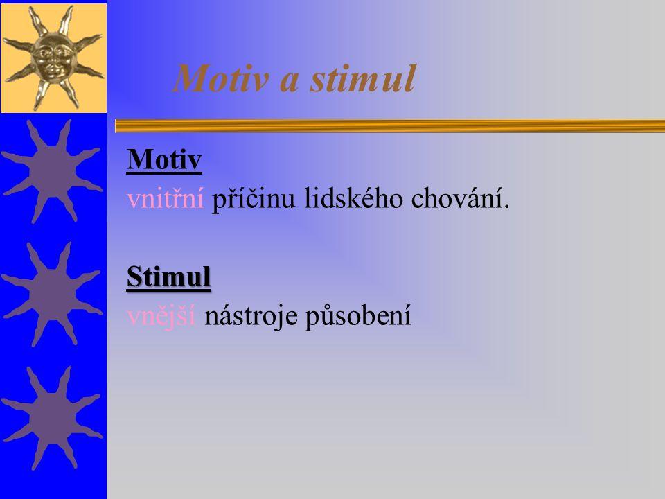 Motiv a stimul Motiv vnitřní příčinu lidského chování. Stimul