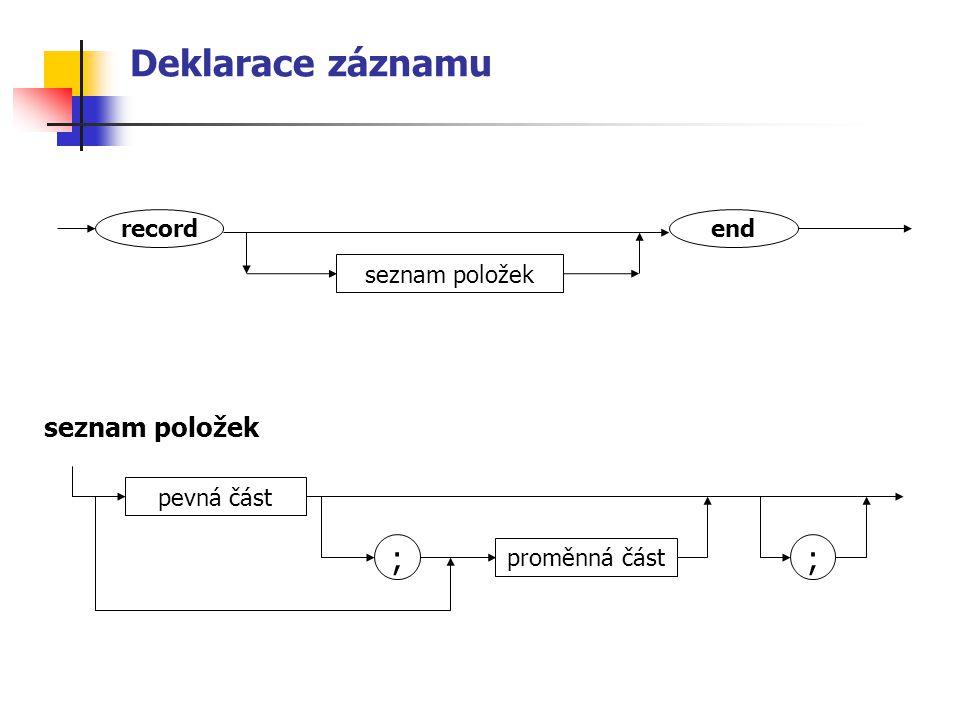 Deklarace záznamu ; seznam položek record seznam položek end