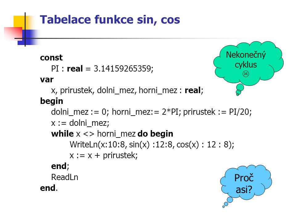 Tabelace funkce sin, cos