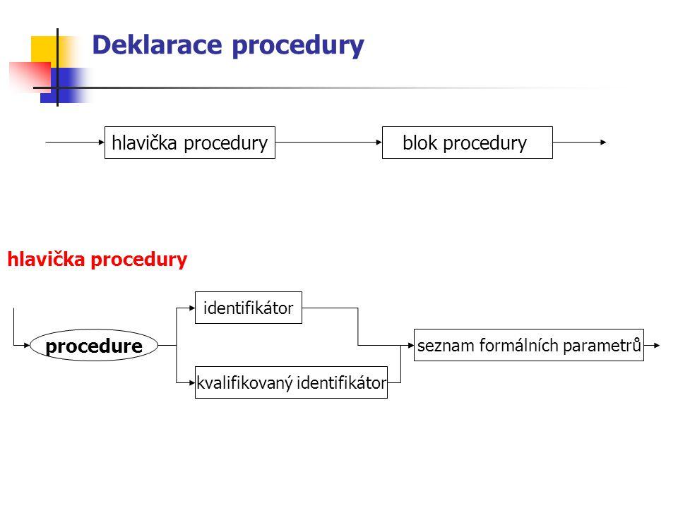 Deklarace procedury hlavička procedury blok procedury