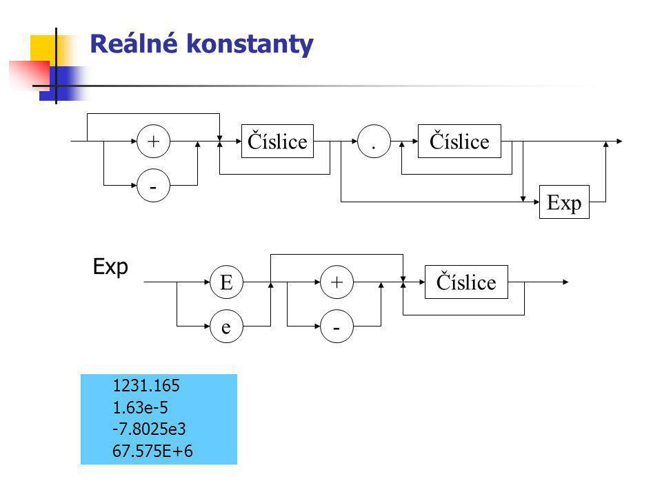 Reálné konstanty Číslice - + . Exp Exp - + e E Číslice 1231.165