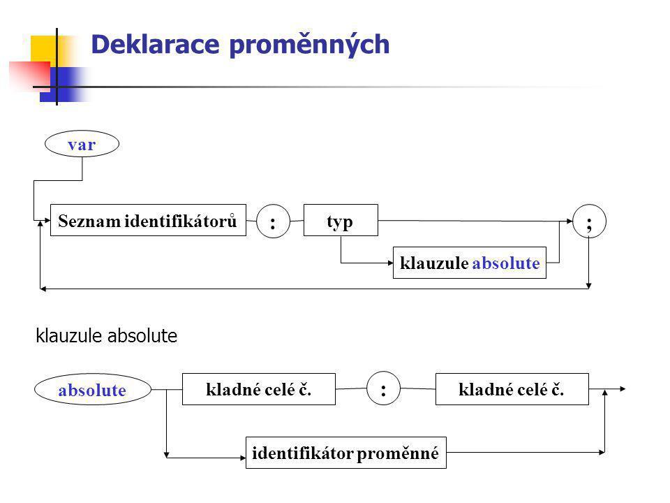 Seznam identifikátorů identifikátor proměnné