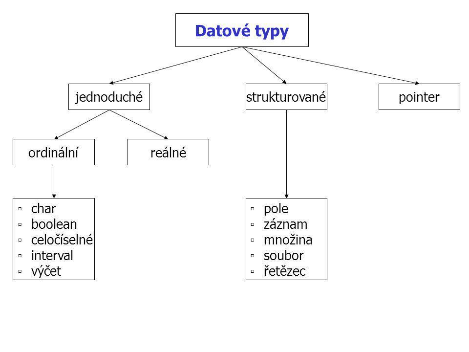 Datové typy jednoduché strukturované pointer ordinální reálné char