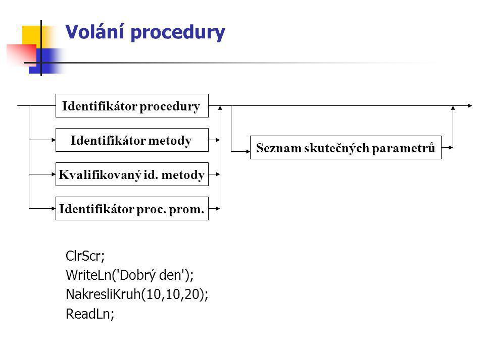 Volání procedury Identifikátor procedury Identifikátor metody