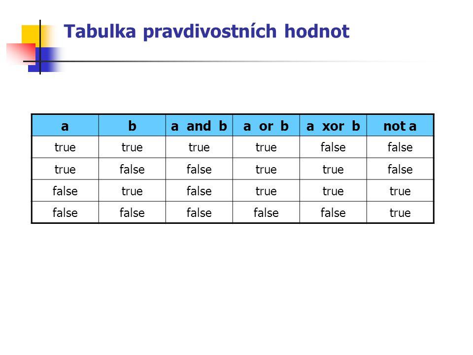 Tabulka pravdivostních hodnot