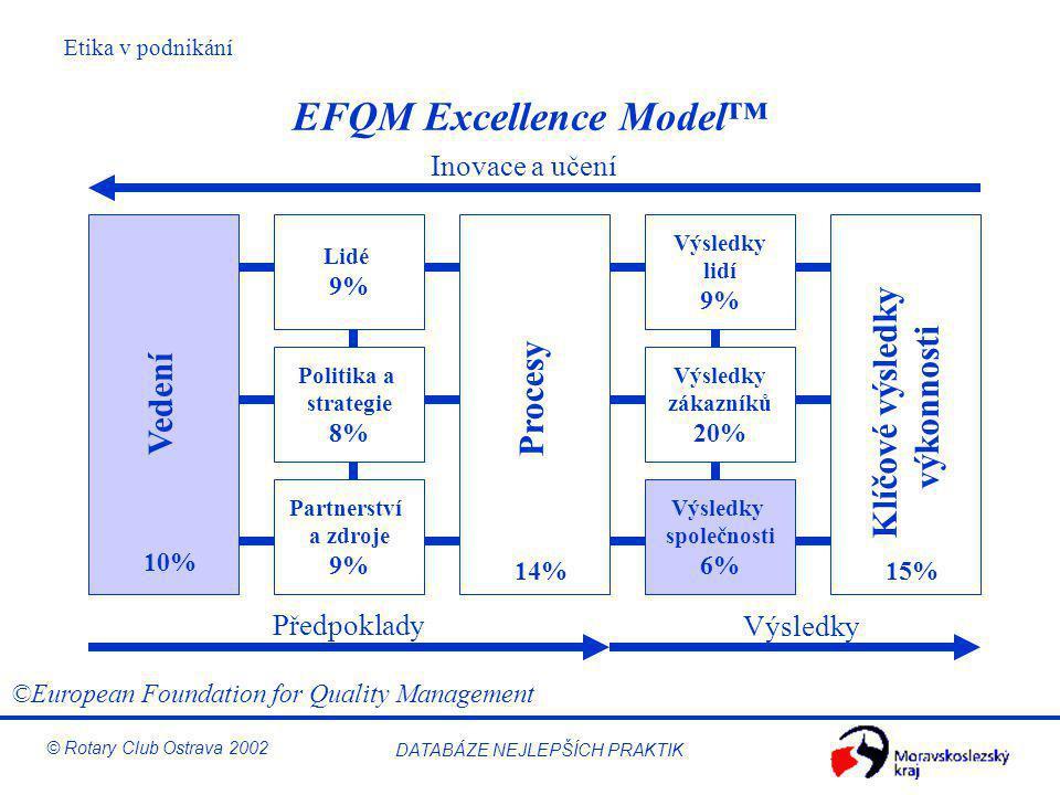 EFQM Excellence Model™
