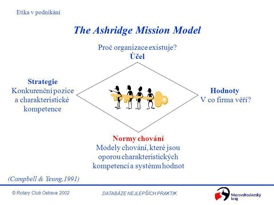 The Ashridge Mission Model