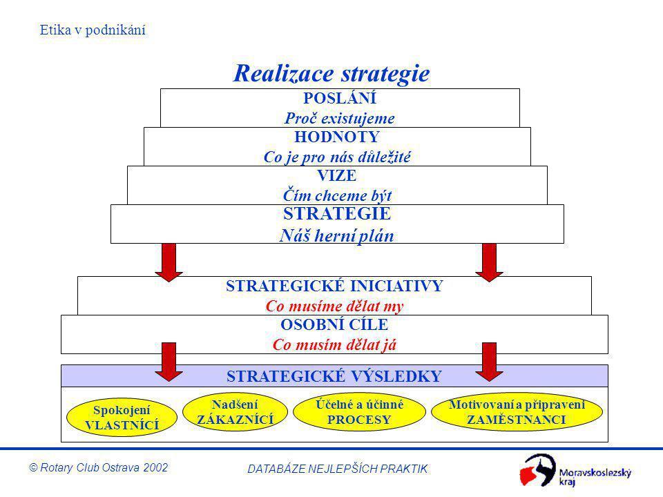 STRATEGICKÉ INICIATIVY Motivovaní a připraveni