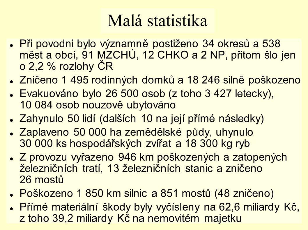 Malá statistika Při povodni bylo významně postiženo 34 okresů a 538 měst a obcí, 91 MZCHÚ, 12 CHKO a 2 NP, přitom šlo jen o 2,2 % rozlohy ČR.