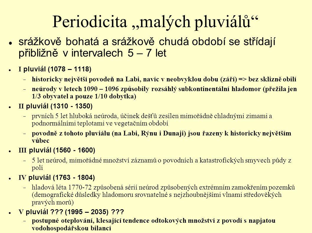 "Periodicita ""malých pluviálů"