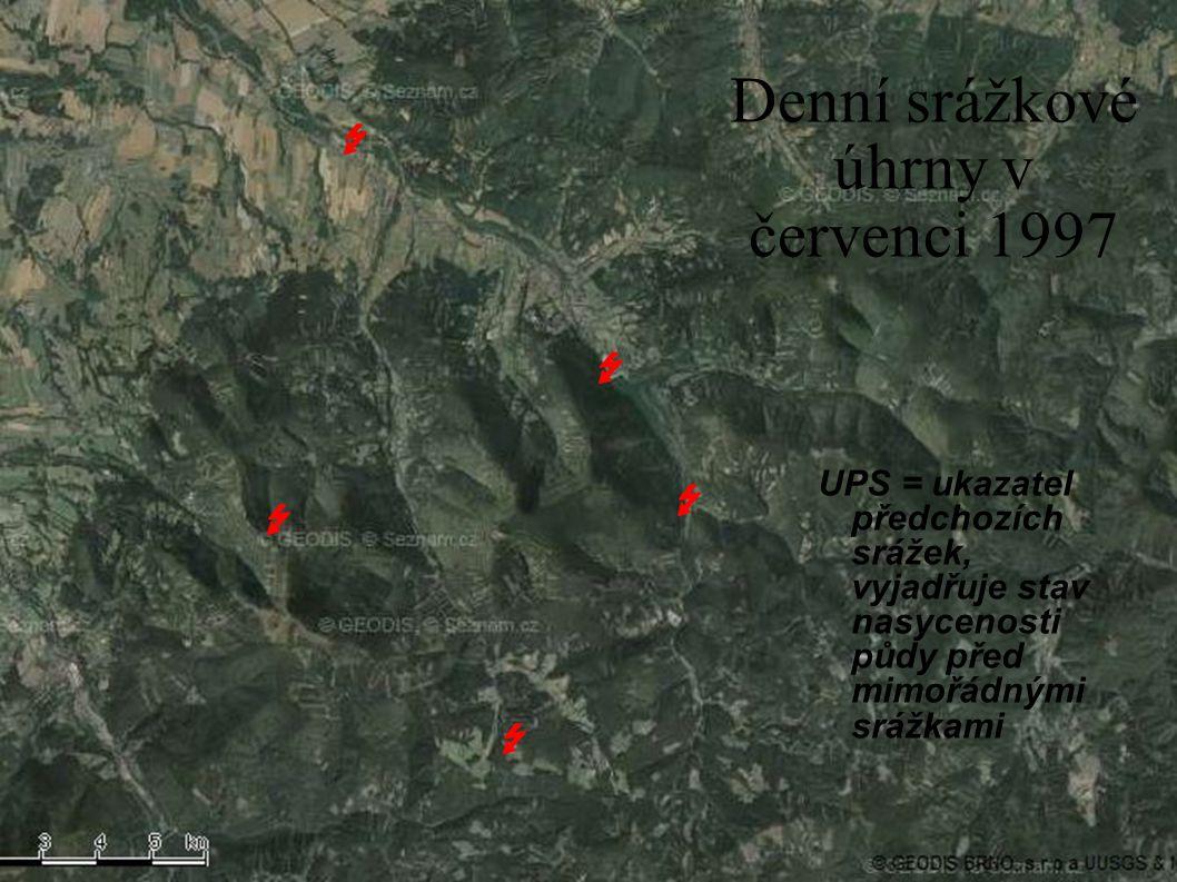 Denní srážkové úhrny v červenci 1997
