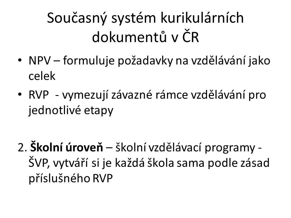 Současný systém kurikulárních dokumentů v ČR