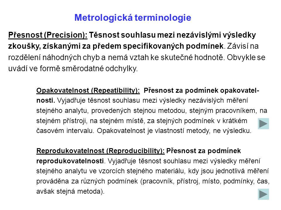 Metrologická terminologie