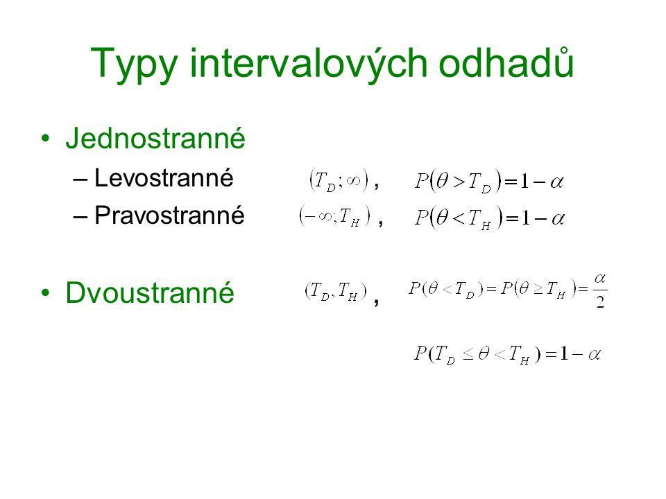 Typy intervalových odhadů