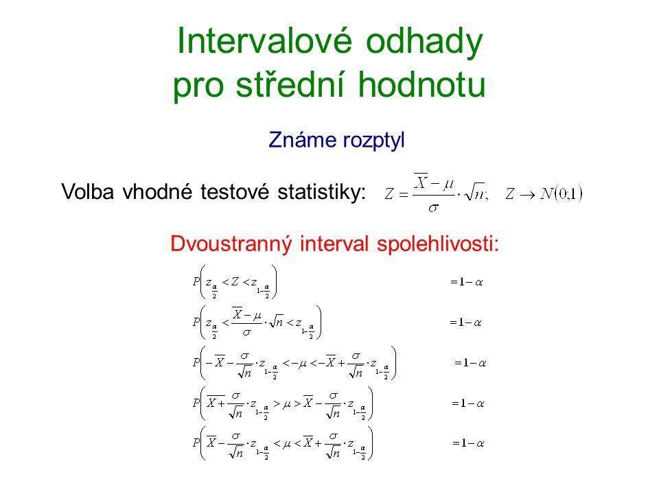 Intervalové odhady pro střední hodnotu