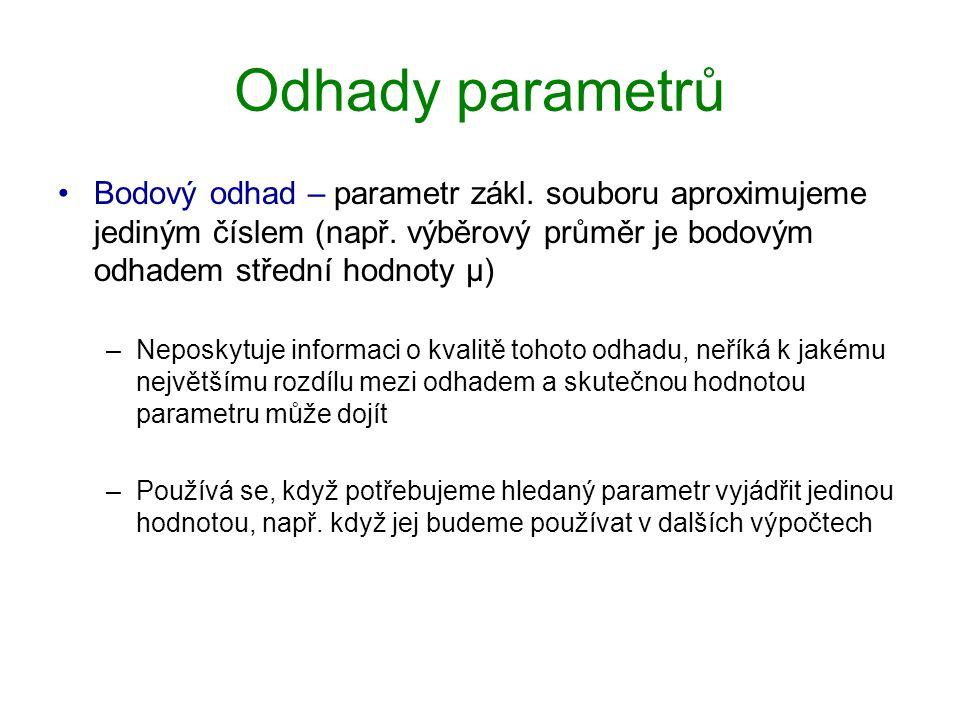Odhady parametrů Bodový odhad – parametr zákl. souboru aproximujeme jediným číslem (např. výběrový průměr je bodovým odhadem střední hodnoty μ)