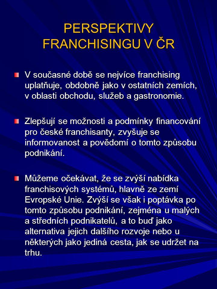 PERSPEKTIVY FRANCHISINGU V ČR
