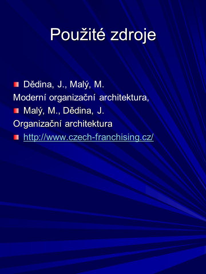 Použité zdroje Dědina, J., Malý, M. Moderní organizační architektura,