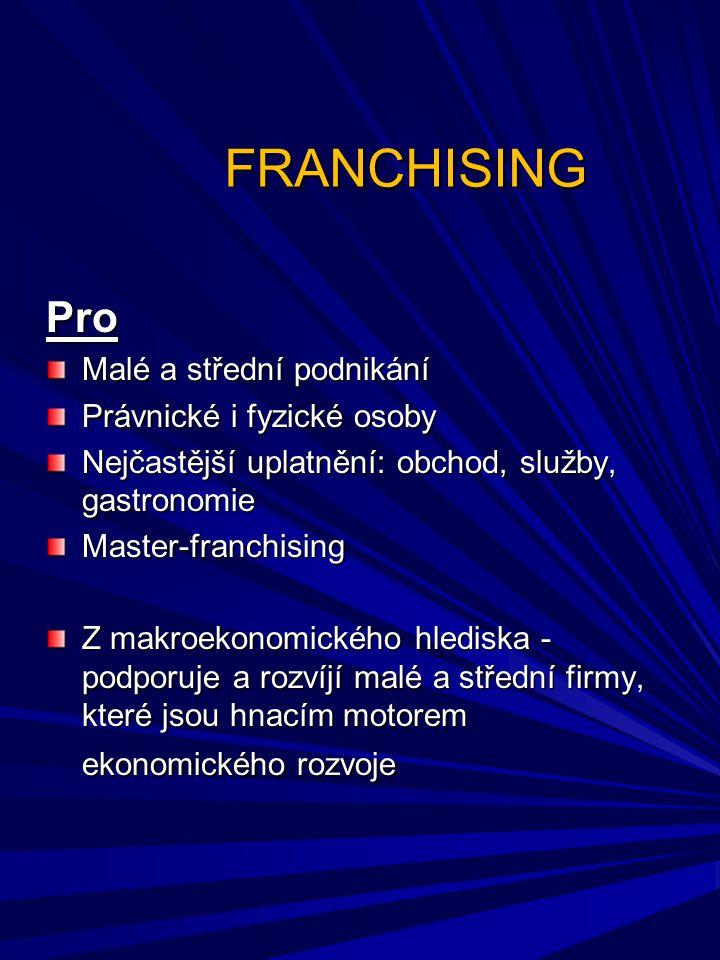 FRANCHISING Pro Malé a střední podnikání Právnické i fyzické osoby