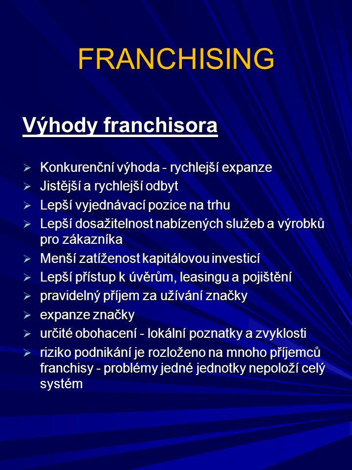 FRANCHISING Výhody franchisora Konkurenční výhoda - rychlejší expanze