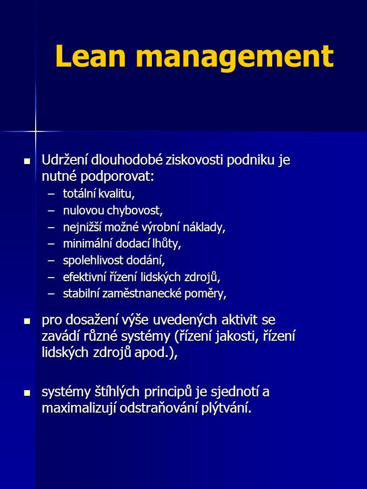 Lean management Udržení dlouhodobé ziskovosti podniku je nutné podporovat: totální kvalitu, nulovou chybovost,