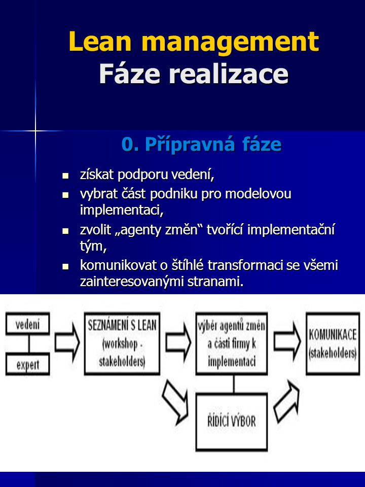 Lean management Fáze realizace