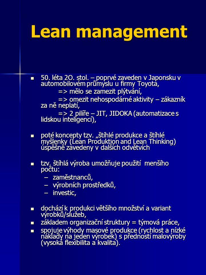 Lean management 50. léta 2O. stol. – poprvé zaveden v Japonsku v automobilovém průmyslu u firmy Toyota,