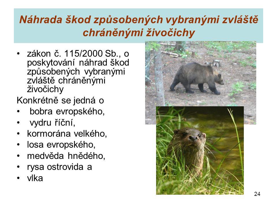 Náhrada škod způsobených vybranými zvláště chráněnými živočichy