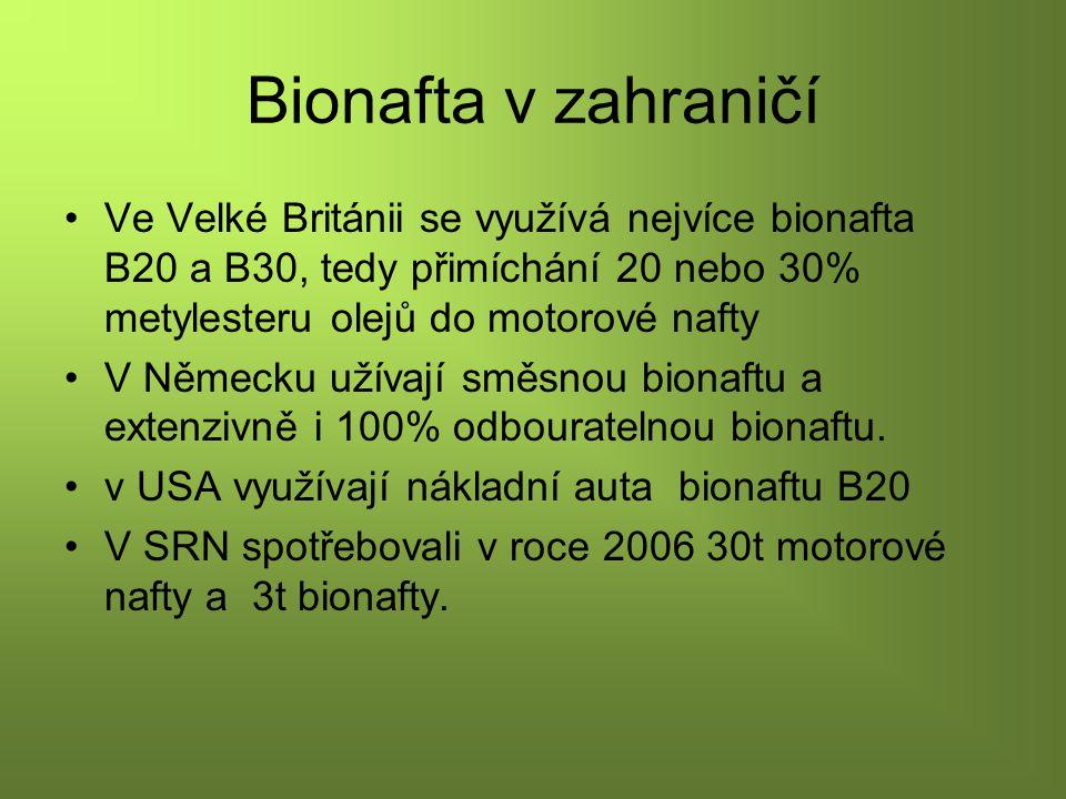 Bionafta v zahraničí Ve Velké Británii se využívá nejvíce bionafta B20 a B30, tedy přimíchání 20 nebo 30% metylesteru olejů do motorové nafty.