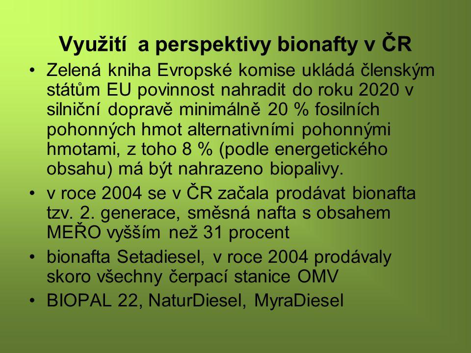 Využití a perspektivy bionafty v ČR