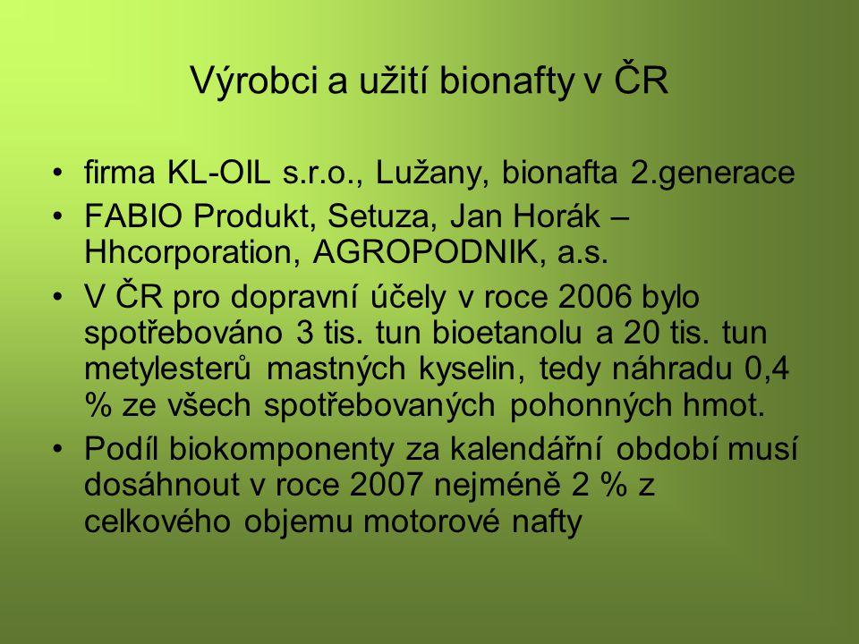 Výrobci a užití bionafty v ČR