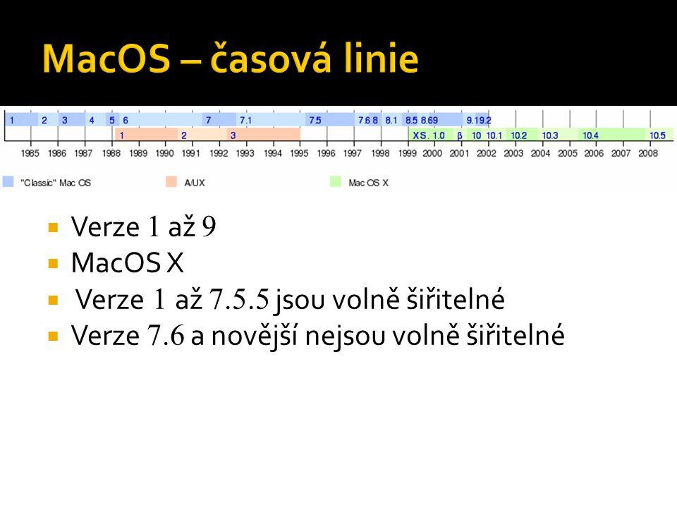 MacOS – časová linie Verze 1 až 9 MacOS X