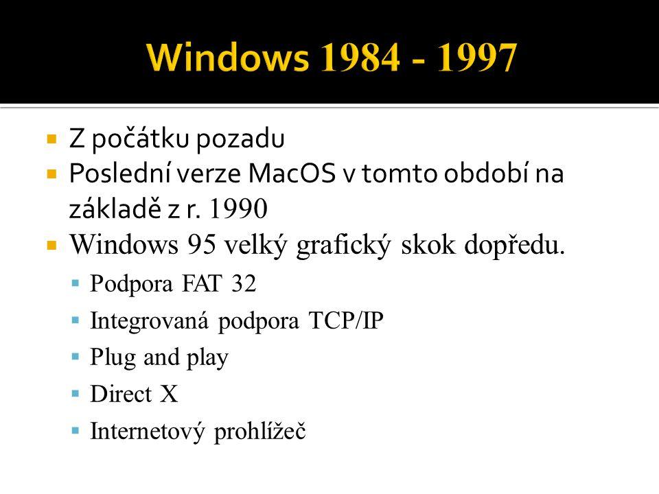 Windows 1984 - 1997 Z počátku pozadu