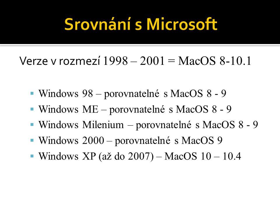 Srovnání s Microsoft Verze v rozmezí 1998 – 2001 = MacOS 8-10.1