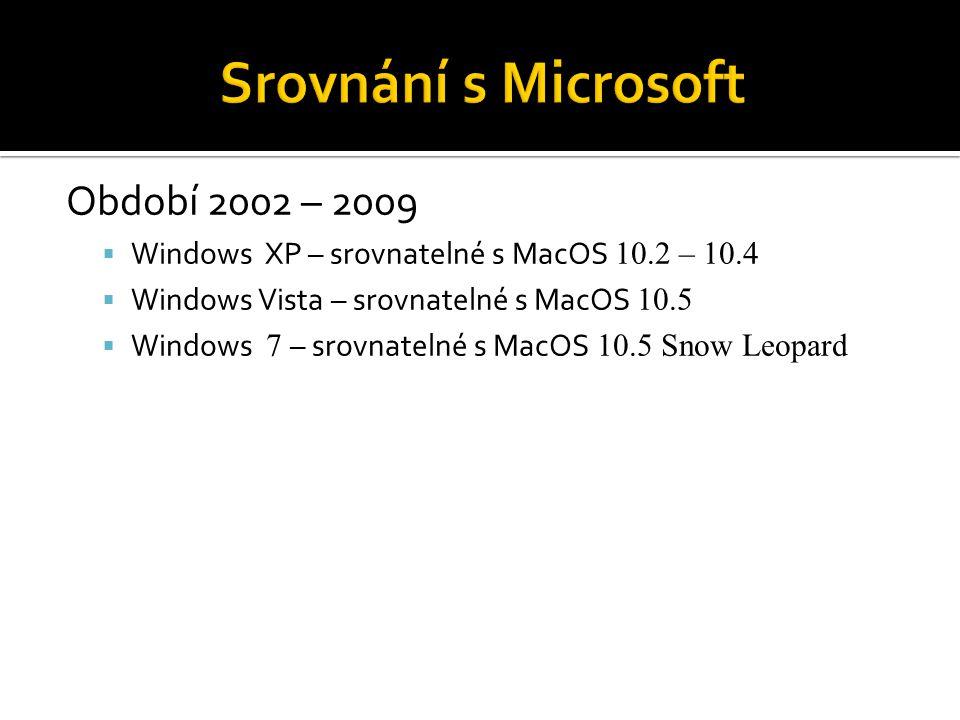 Srovnání s Microsoft Období 2002 – 2009